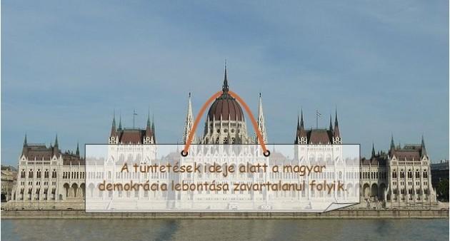 A magyar demokrácia lebontása zavartalanul folyik