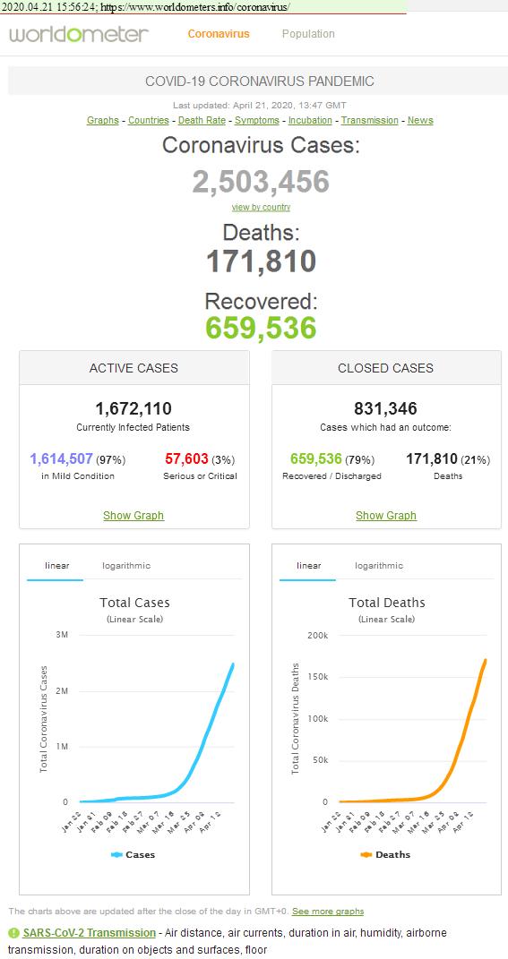 Worldometer: Coronavirus Update (Live)