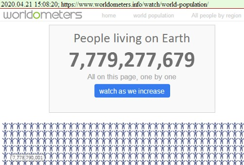 worldometer: All People on 1 Page